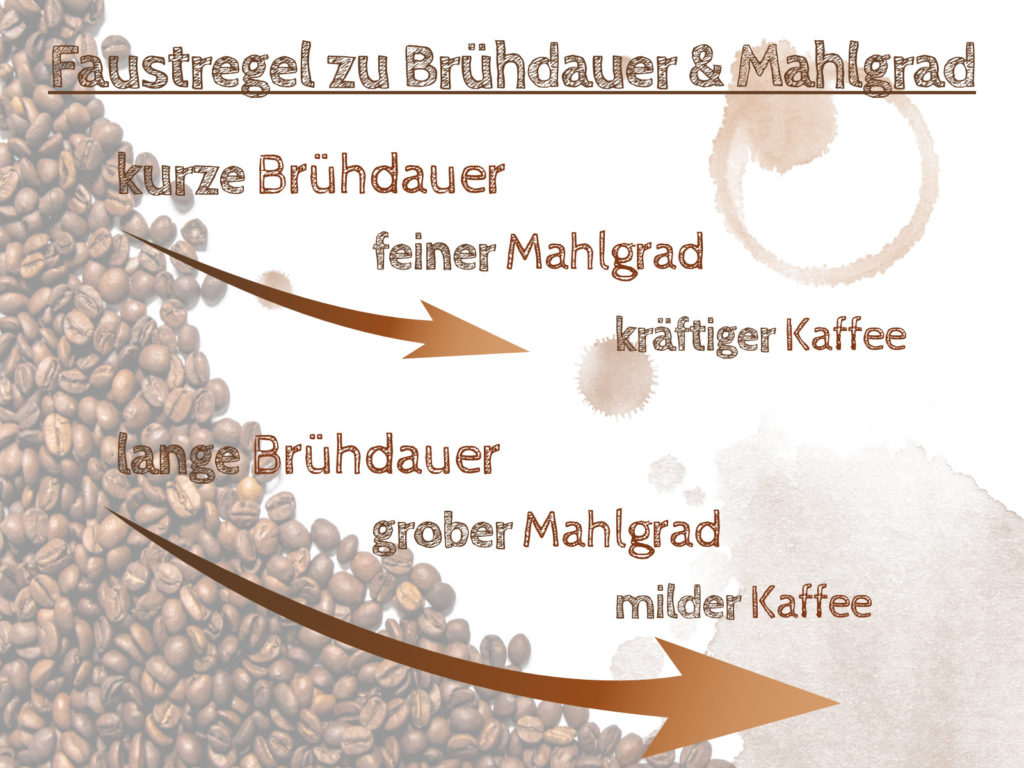 Mahlgrade und Brühdauer - kaffeegenie.de