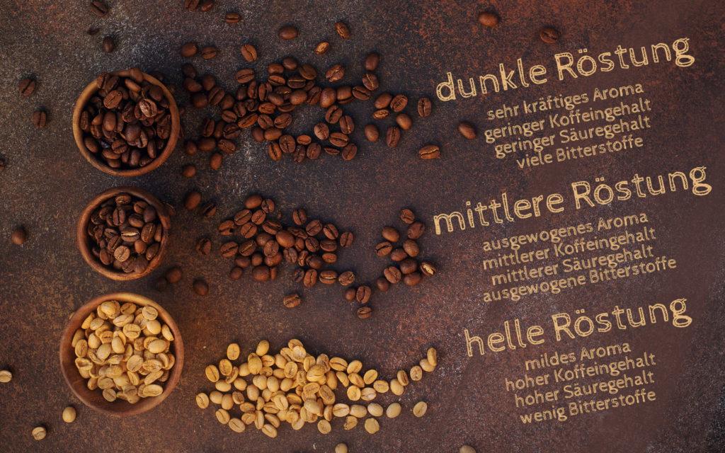 Röstgrade - helle, mittlere und dunkle Röstung von Kaffee - Aromen - Koffeingehalt - kaffeegenie.de